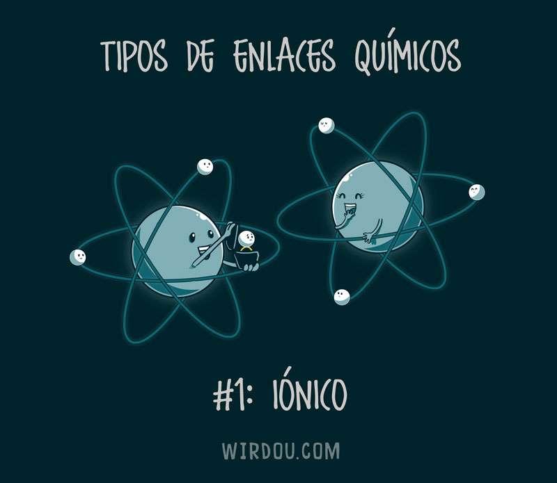 química, ciencia, enlaces, enlace iónico, elementos químicos, electrones, átomos, protones, neutrones