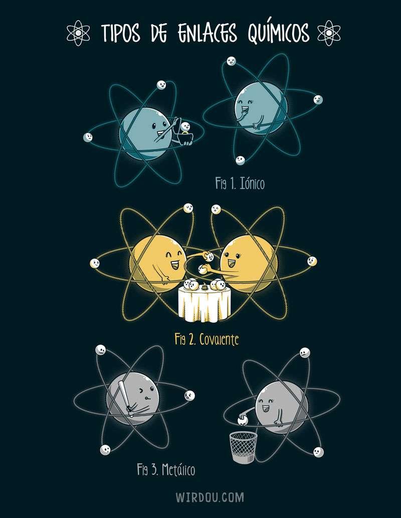 química, ciencia, gracioso, divertido, enlace, covalente, iónico, átomos, moléculas