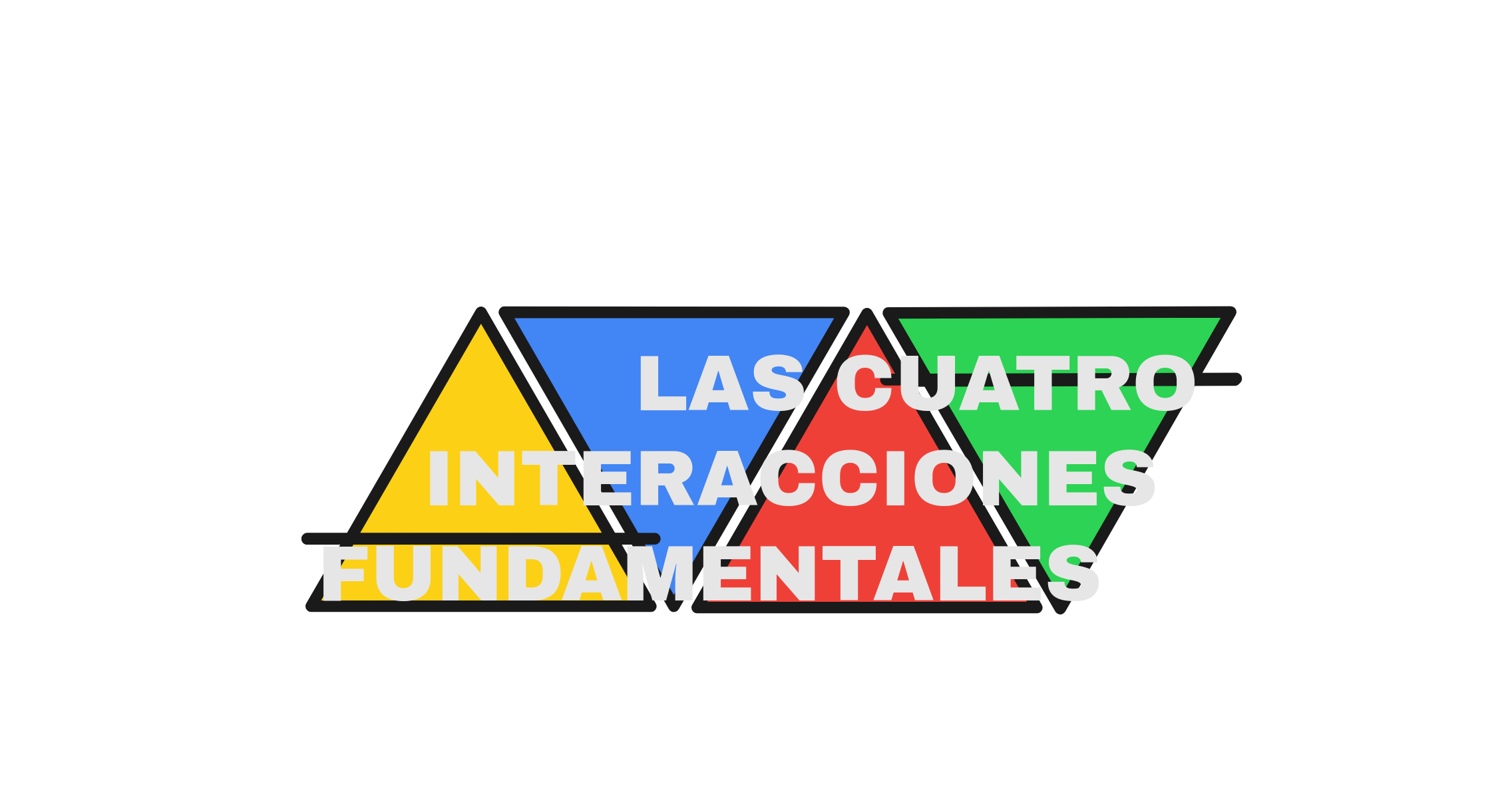 interacciones fundamentales
