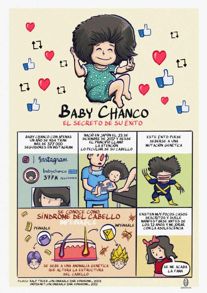 Baby Chanco, el secreto de su exito yodoctor yo, doctor,  sindrome de cabello impeinable