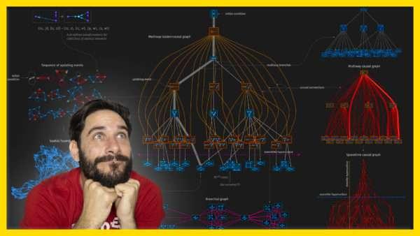 """WOLFRAM: """"Una Nueva Teoría Fundamental de la Física...y es Bella""""   REACCIÓN"""